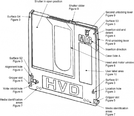 HDC - Holographic Disc Cartridge
