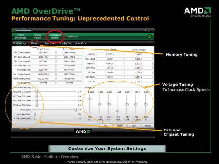 how to use amd overdrive