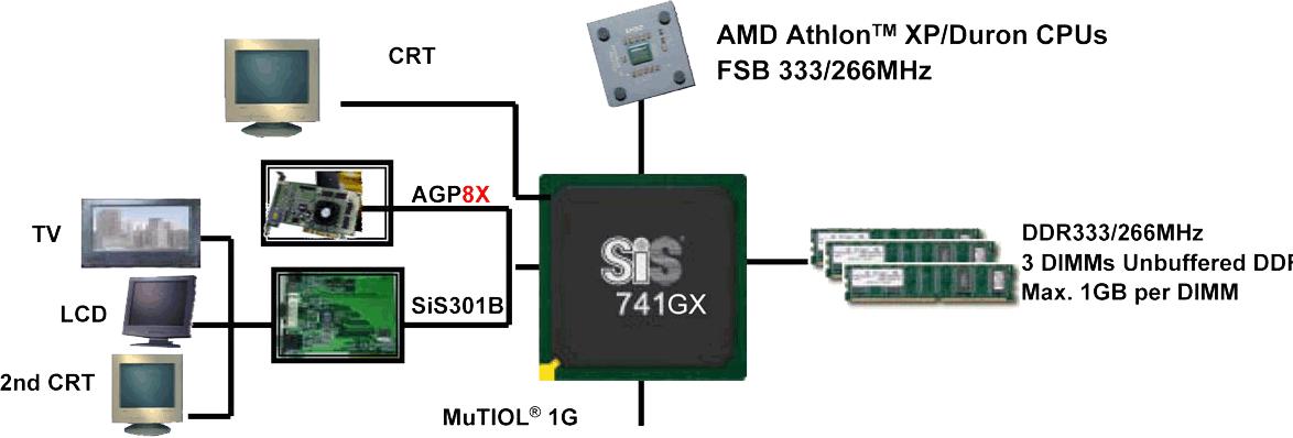 Asus Eee PC 1201K Netbook SiS VGA Drivers PC