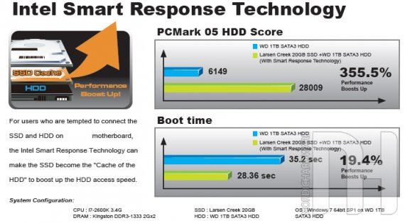 Intel Smart Response Technology