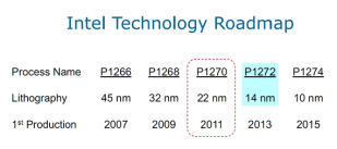 Intel Technology Roadmap 14nm P1272