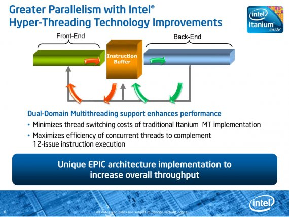 """Poulson"" Prezentace (6) - Greater Parallelism with Intel Hyper-Threading Technology Improvements"