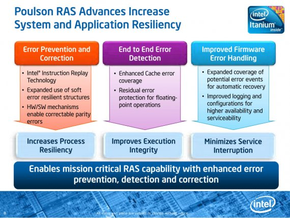 """Poulson"" Prezentace (8) - Poulson RAS Advances Increase System and Application Resiliency"