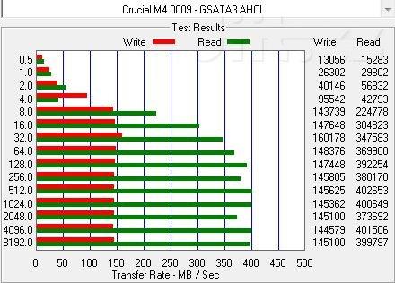Testy: ATTO Disk Benchmark, CrystalDiskMark - Testy: ATTO