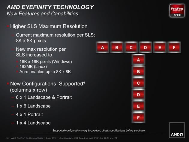 AMD FirePro W600 slide 16