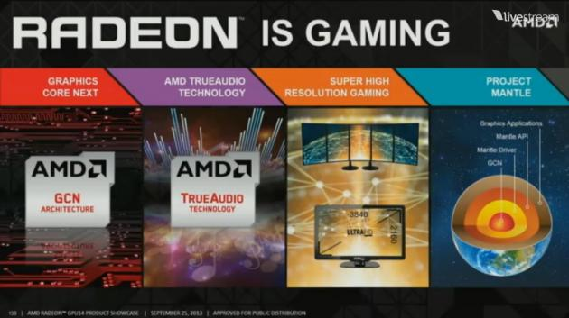 AMD Hawaii live 190