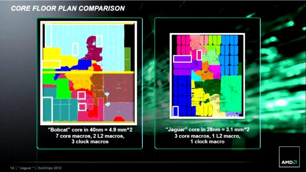 AMD Jaguar slide 13