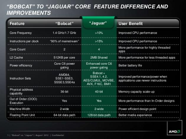 AMD Jaguar slide 19