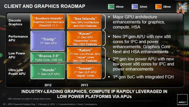 AMD FAD2012 - Client and Graphics Roadmap 2012-2013