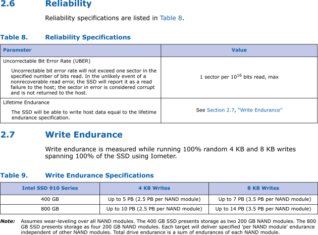 Intel SSD 910 - specification - Write Endurance