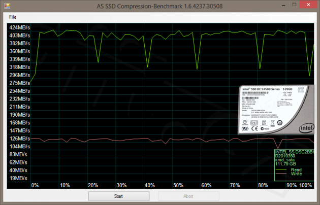 Intel DC S3500 120 GB - Compression Benchmark