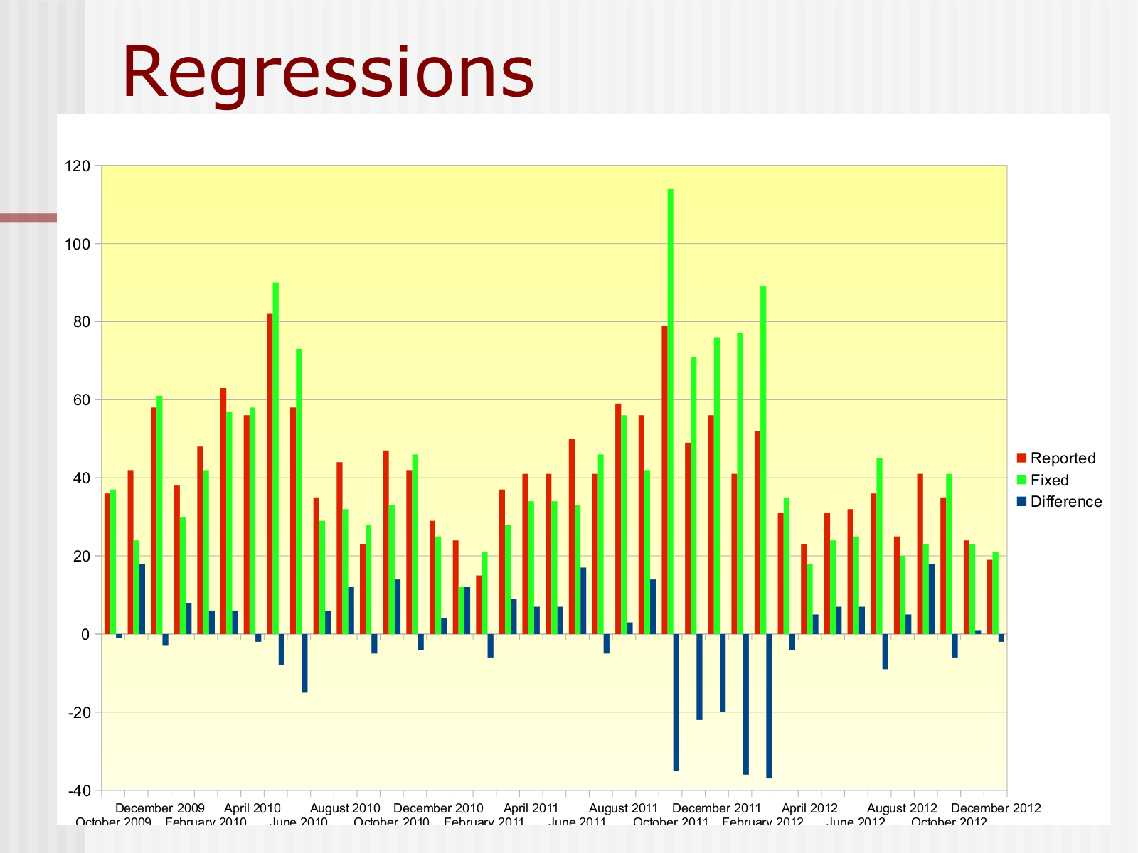 group 4 regression report 0223 Learn, step-by-step with screenshots, how to run a multiple regression analysis in stata including learning about the assumptions and how to interpret the output.