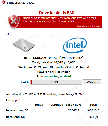 SSDLife - Intel SSD 320 Series 40 GB - Bad drive health