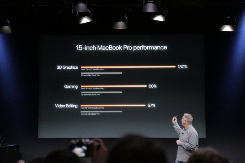 2016 Macbook Pro Graphics