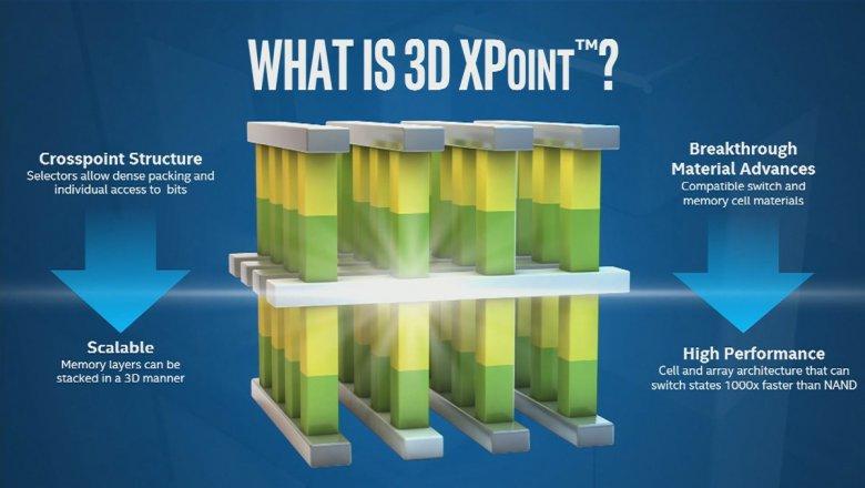 3 Dxpoint 002