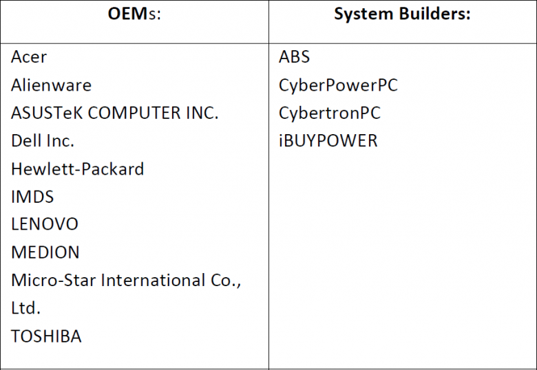 Amd Bundle Q 1 2016 List 02