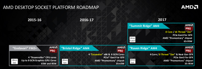 Amd Desktop Cpu Apu Roadmap 2017