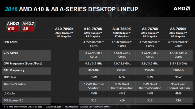 Amd Desktop Update Q 1 2016 09