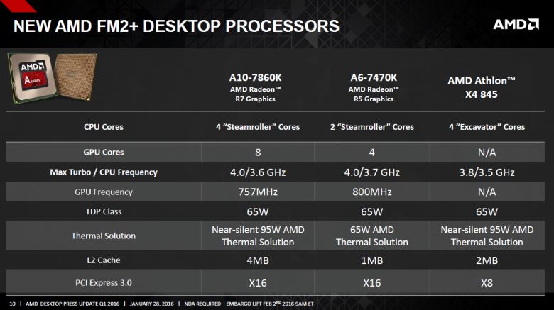 Amd Desktop Update Q 1 2016 10