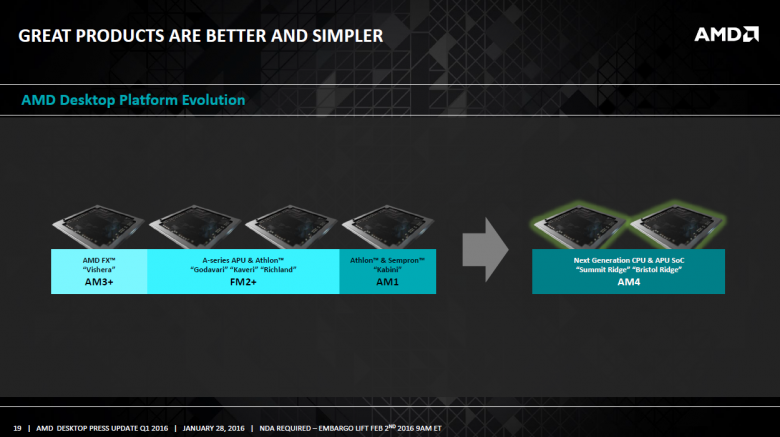 Amd Desktop Update Q 1 2016 19