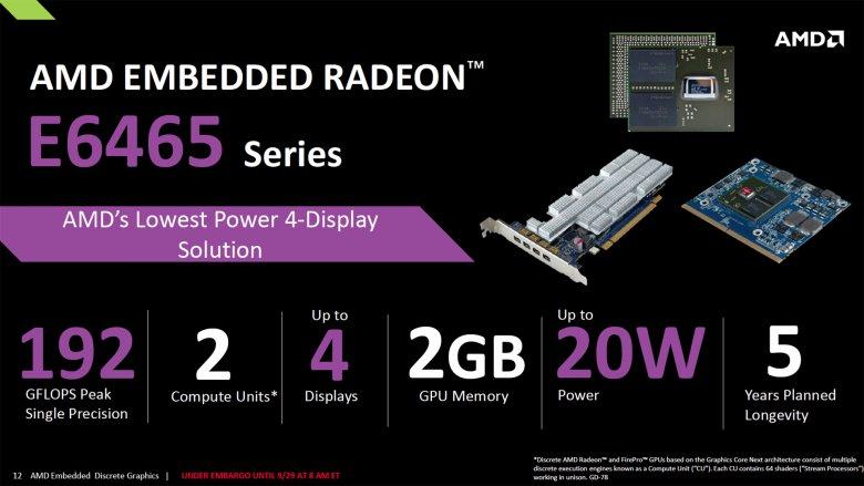 Amd Embedded Radeon E 6465