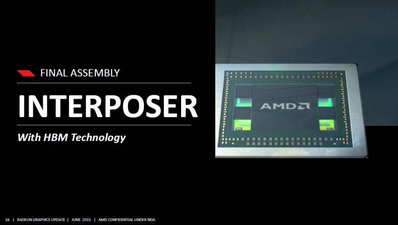 Amd Fiji Interposer Rga 2015 16