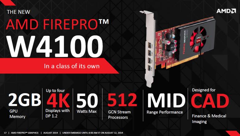 Amd Firepro W 7100 17