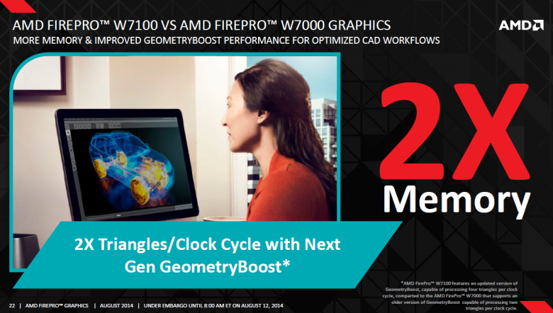 Amd Firepro W 7100 22