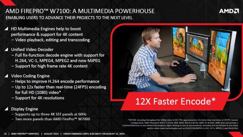 Amd Firepro W 7100 23