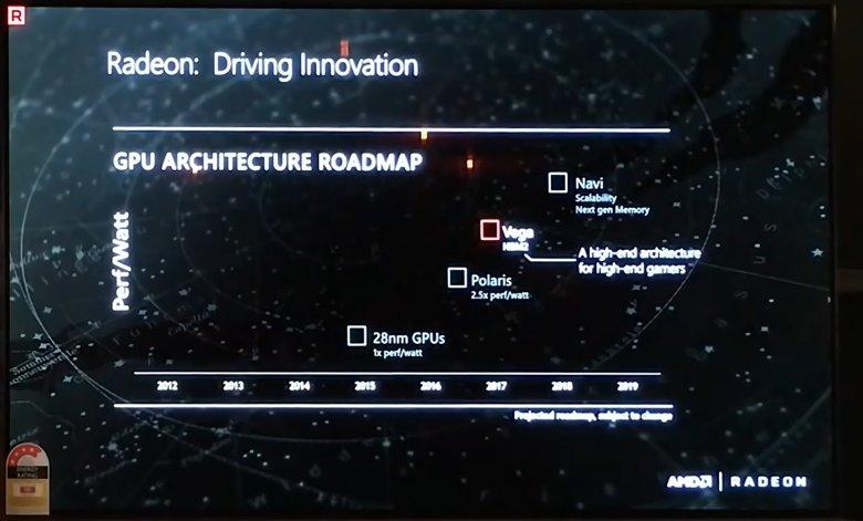 Amd Gpu Roadmap Q 3 2016 Polaris Vega Navi Crop