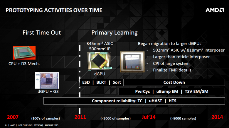 Amd Hot Chips Gpu Session August 2015 08