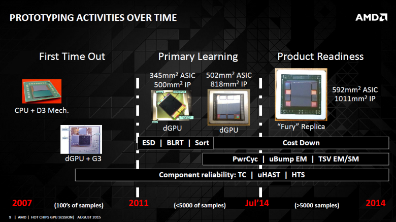 Amd Hot Chips Gpu Session August 2015 09