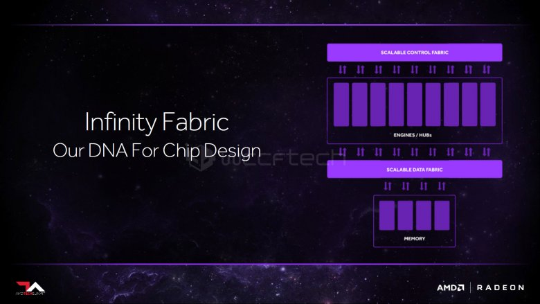 Amd Infinity Fabric 03