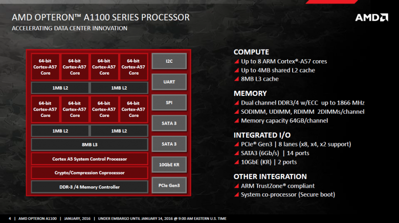Amd Opteron A 1100 Seattle 04