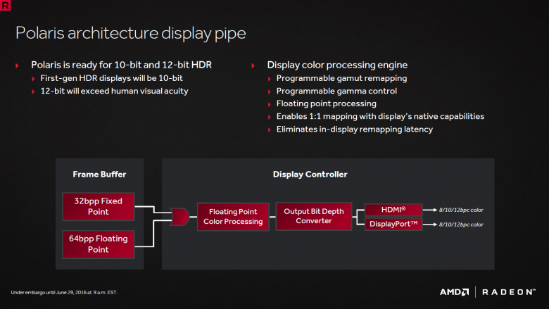 Amd Polaris Architecture 30