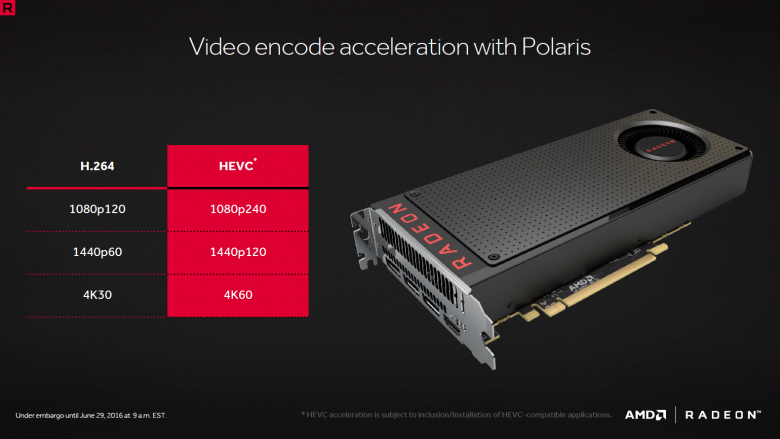 Amd Polaris Architecture 35