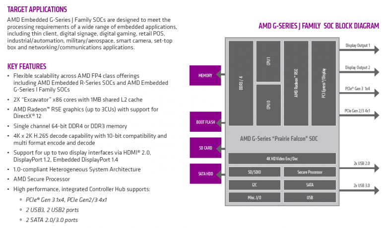 Amd Prairie Falcon Diagram