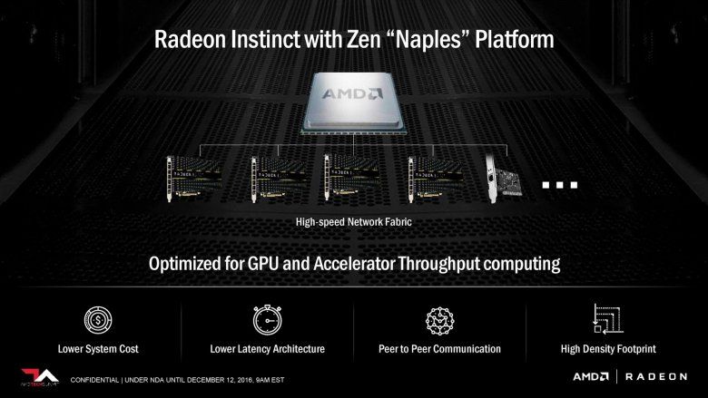 Amd Radeon Instinct Naples