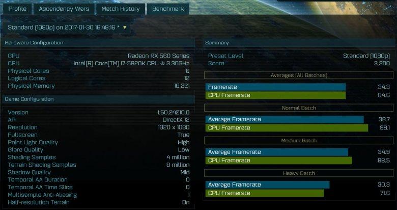 Amd Radeon Rx 560 Aots