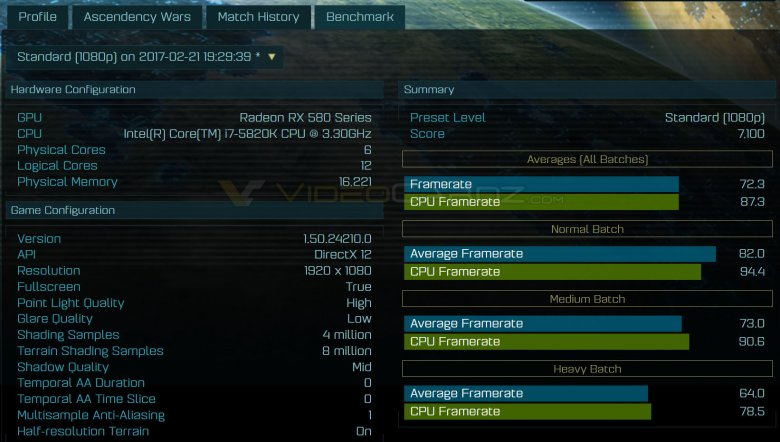 Amd Radeon Rx 580 Ashes Of The Singularity 2