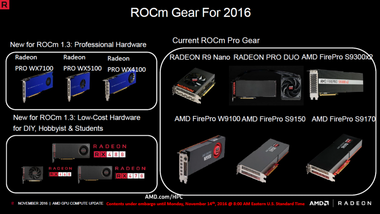 Amd Rocm 2016 12