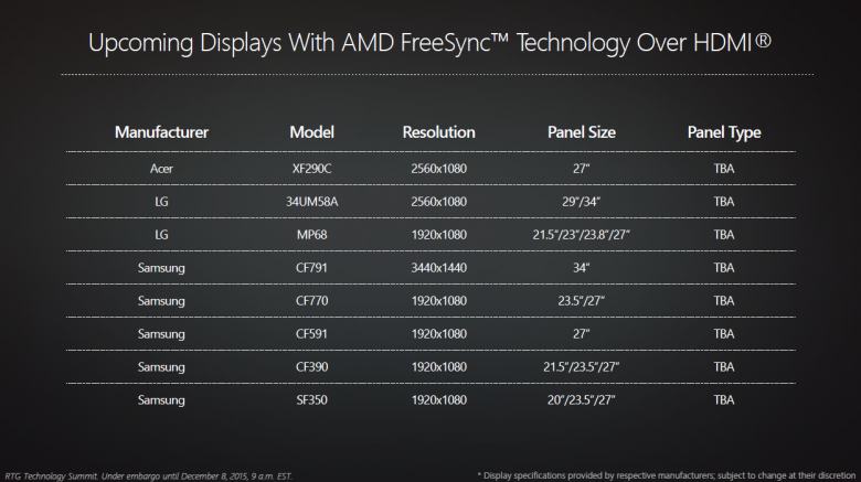 Amd Rtg Ts Freesync 26