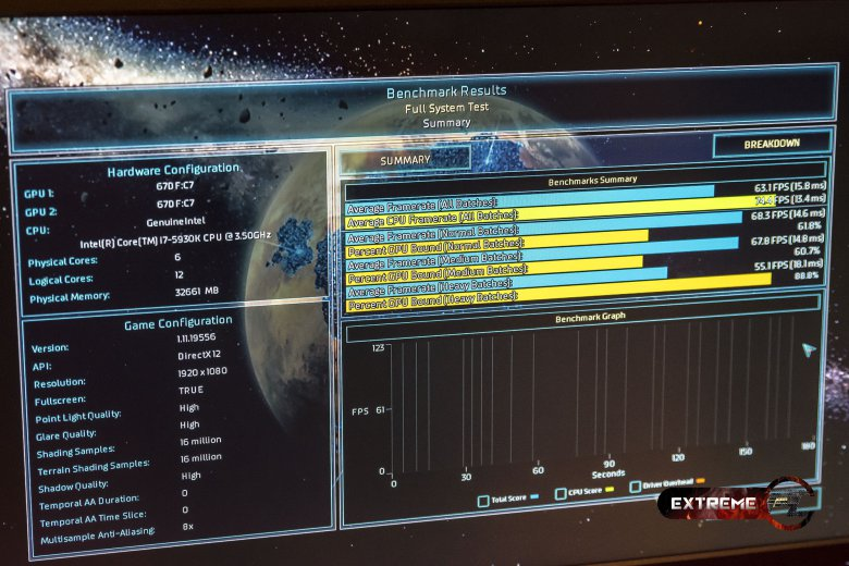 Amd Rx 480 Rx 460 Extremepc 03