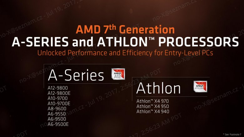Amd Ryzen 3 Press Deck 16