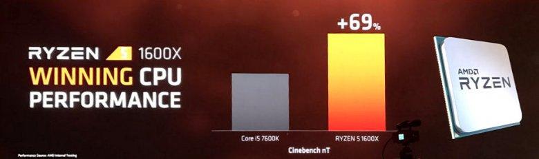Amd Ryzen 5 1600 X 03