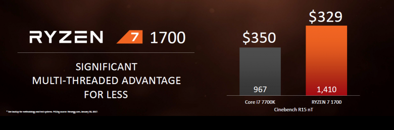 Amd Ryzen Is Here 28