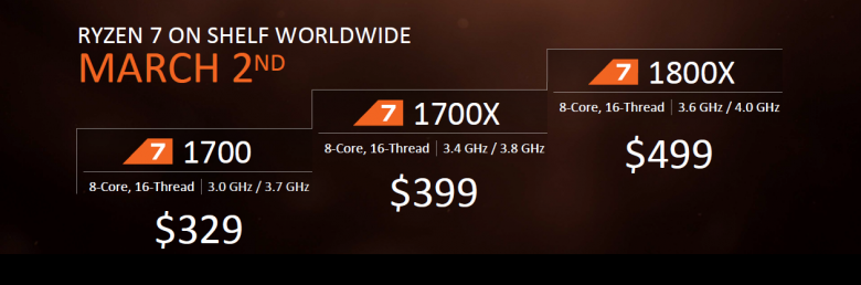 Amd Ryzen Is Here 29