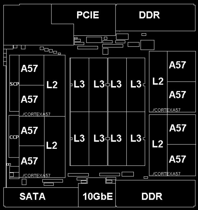 Amd Seattle Opteron A 1100 Floorplan