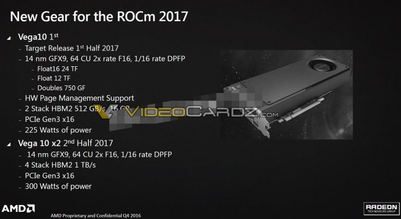 Amd Vega 10 Specifications