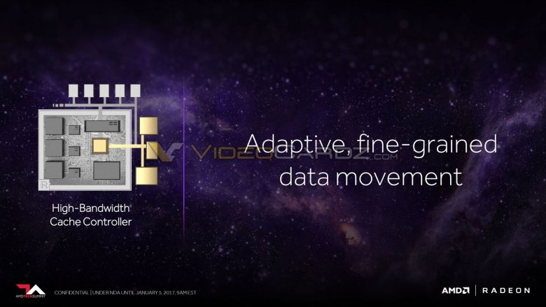 Amd Vega Vc 17
